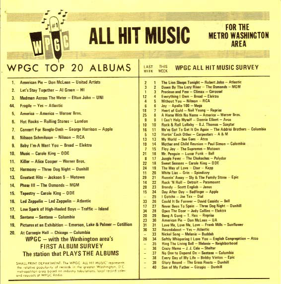 WPGC Music Survey Weekly Playlist - 02/26/72 - Inside