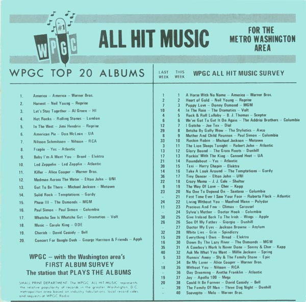 WPGC Music Survey Weekly Playlist - 03/18/72 - Inside
