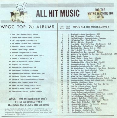 WPGC Music Survey Weekly Playlist - 05/13/72 - Inside
