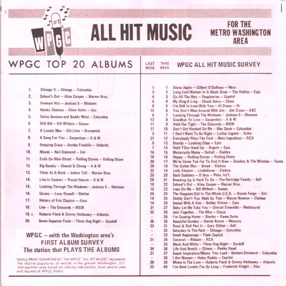 WPGC Music Survey Weekly Playlist - 08/05/72 - Inside