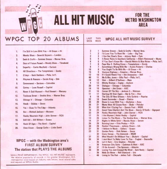 WPGC Music Survey Weekly Playlist - 11/18/72 - Inside