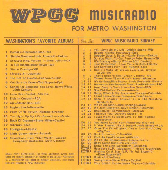 WPGC Music Survey Weekly Playlist - 10/22/77 - Inside