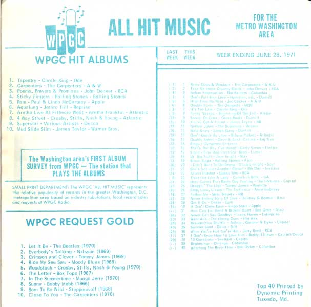 WPGC Music Survey Weekly Playlist - 06/26/71 - Inside
