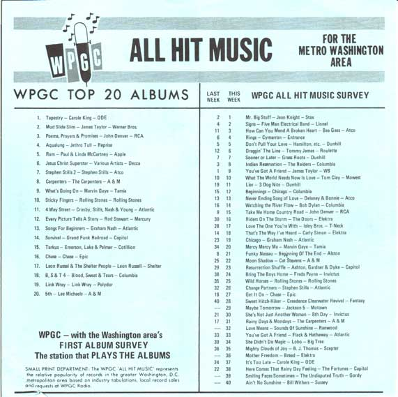 WPGC Music Survey Weekly Playlist - 07/24/71 - Inside
