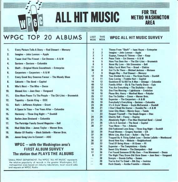 WPGC Music Survey Weekly Playlist - 11/06/71 - Inside