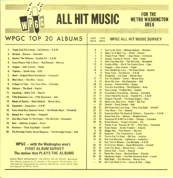 WPGC Music Survey Weekly Playlist - 11/13/71 - Inside