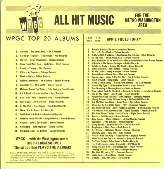WPGC Music Survey Weekly Playlist - 04/01/72 - Inside