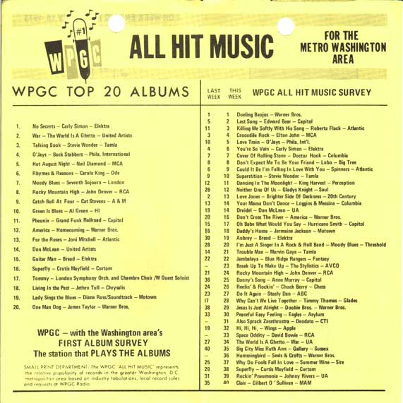 WPGC Music Survey Weekly Playlist - 02/10/73 - Inside