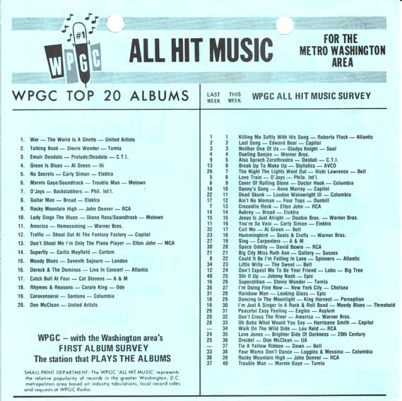 WPGC Music Survey Weekly Playlist - 03/03/73 - Inside