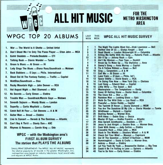 WPGC Music Survey Weekly Playlist - 03/24/73 - Inside