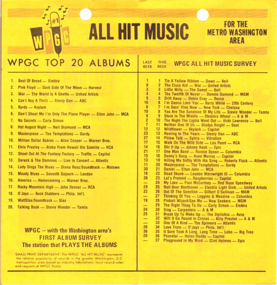 WPGC Music Survey Weekly Playlist - 04/21/73 - Inside
