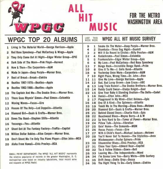 WPGC Music Survey Weekly Playlist - 06/16/73 - Inside