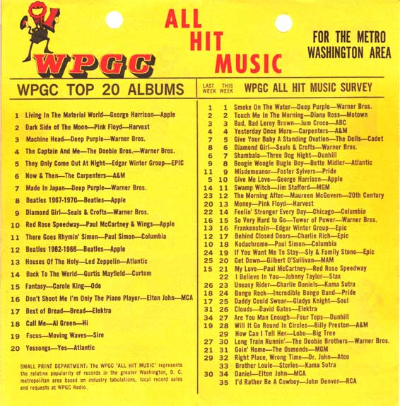 WPGC Music Survey Weekly Playlist - 07/07/73 - Inside