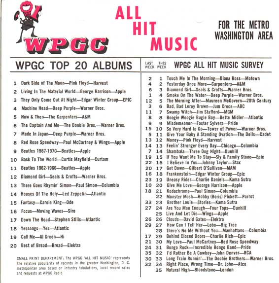 WPGC Music Survey Weekly Playlist - 07/14/73 - Inside