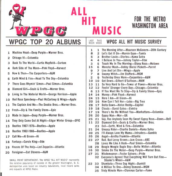 WPGC Music Survey Weekly Playlist - 08/04/73 - Inside
