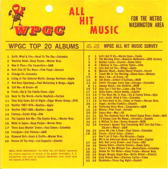WPGC Music Survey Weekly Playlist - 08/11/73 - Inside