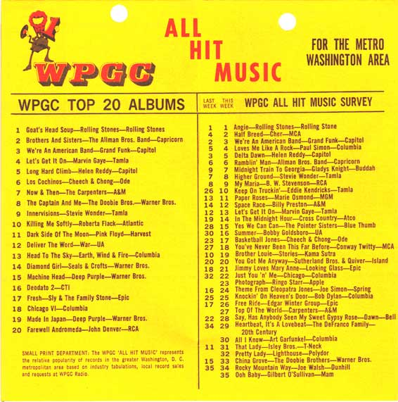 WPGC Music Survey Weekly Playlist - 10/06/73 - Inside