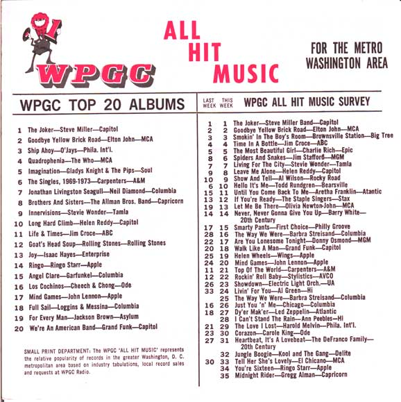 WPGC Music Survey Weekly Playlist - 12/22/73 - Inside