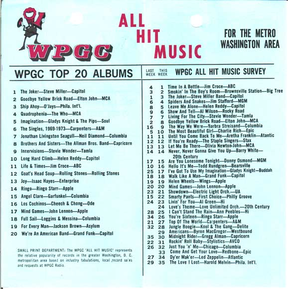 WPGC Music Survey Weekly Playlist - 12/29/73 - Inside