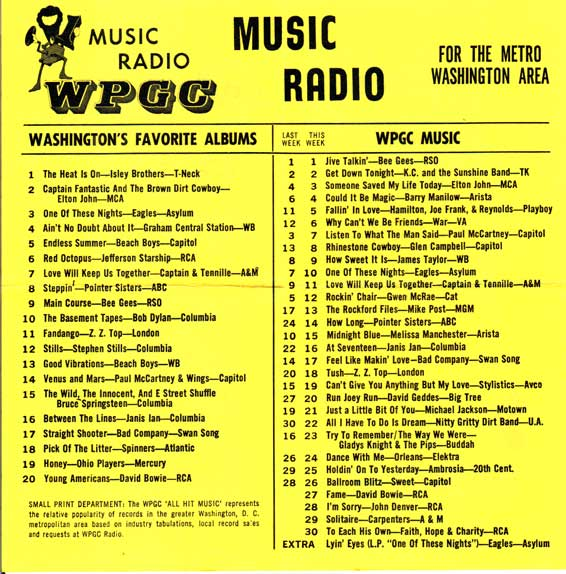 WPGC Music Survey Weekly Playlist - 08/09/75 - Inside