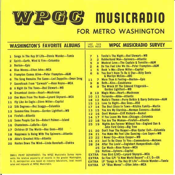 WPGC Music Survey Weekly Playlist - 11/06/76 - Inside