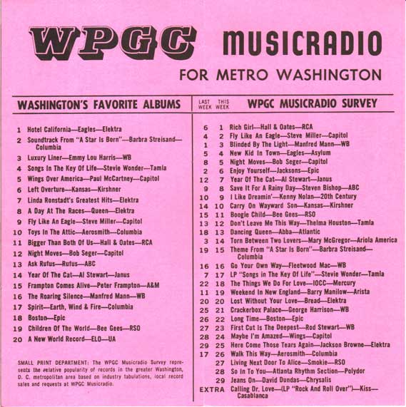 WPGC Music Survey Weekly Playlist - 02/12/77 - Inside