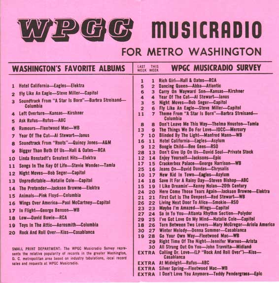 WPGC Music Survey Weekly Playlist - 02/26/77 - Inside