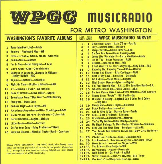WPGC Music Survey Weekly Playlist - 07/09/77 - Inside