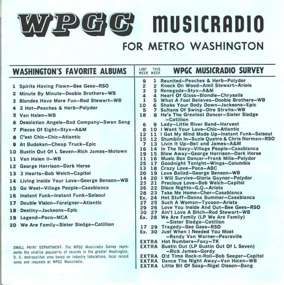 WPGC Music Survey Weekly Playlist - 04/14/79 - Inside