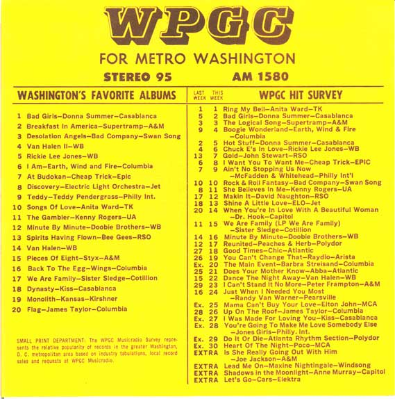 WPGC Music Survey Weekly Playlist - 06/30/79 - Inside