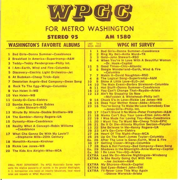 WPGC Music Survey Weekly Playlist - 07/14/79 - Inside