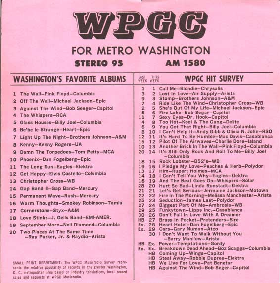 WPGC Music Survey Weekly Playlist - 04/19/80 - Inside